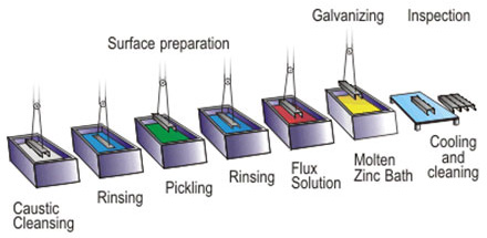 galvanizing-coating-line.jpg